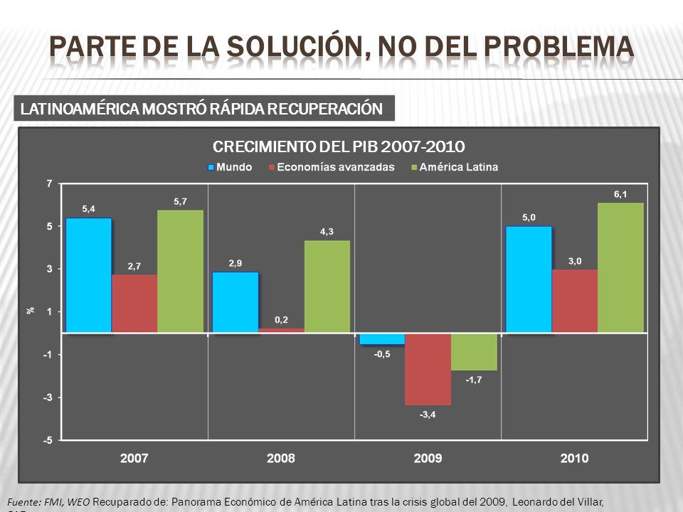 Parte de la solución, no del problema