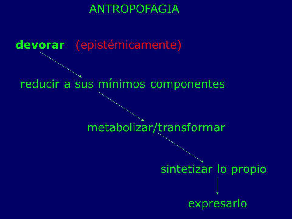 ANTROPOFAGIA devorar. (epistémicamente) reducir a sus mínimos componentes. metabolizar/transformar.