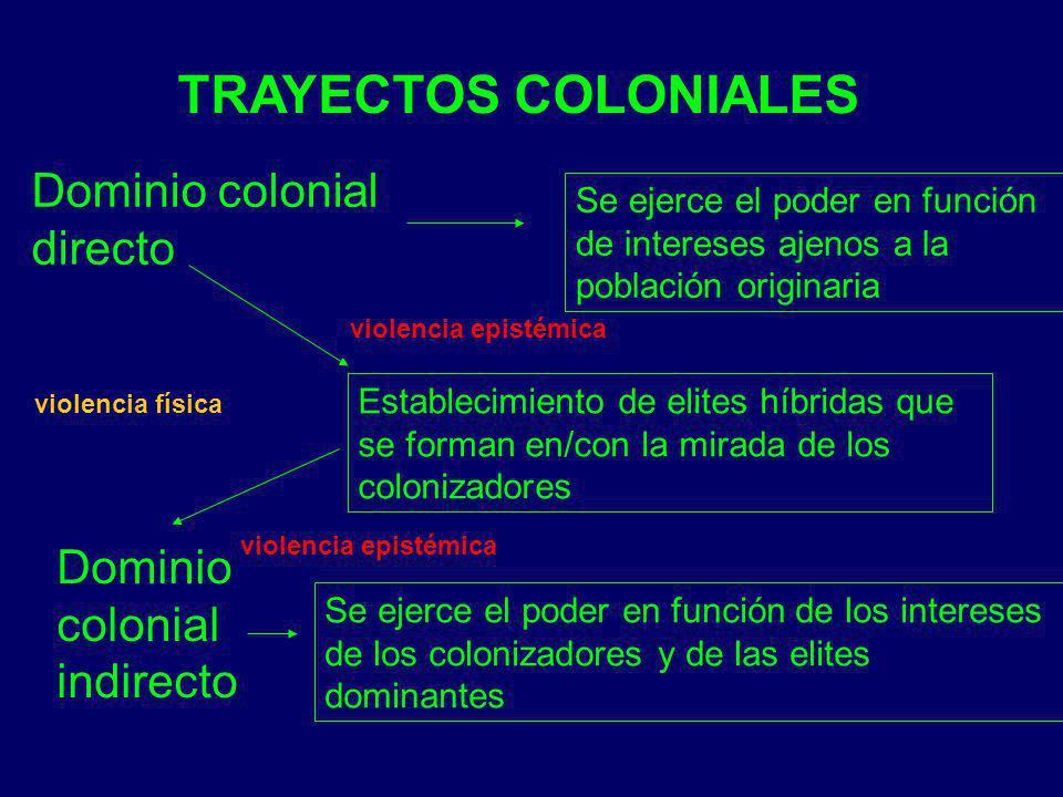TRAYECTOS COLONIALES Dominio colonial directo