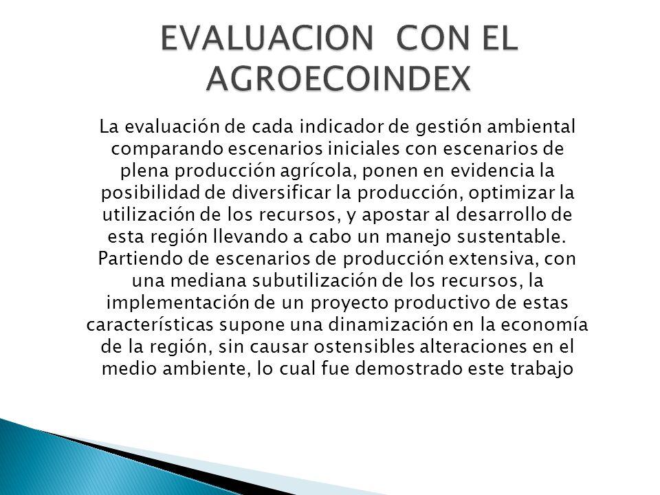 EVALUACION CON el agroecoindex