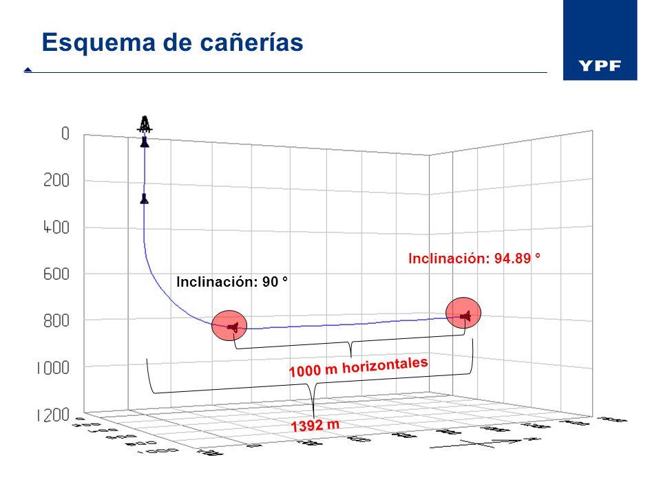 Esquema de cañerías Terciario Inclinación: 94.89 ° Inclinación: 90 °