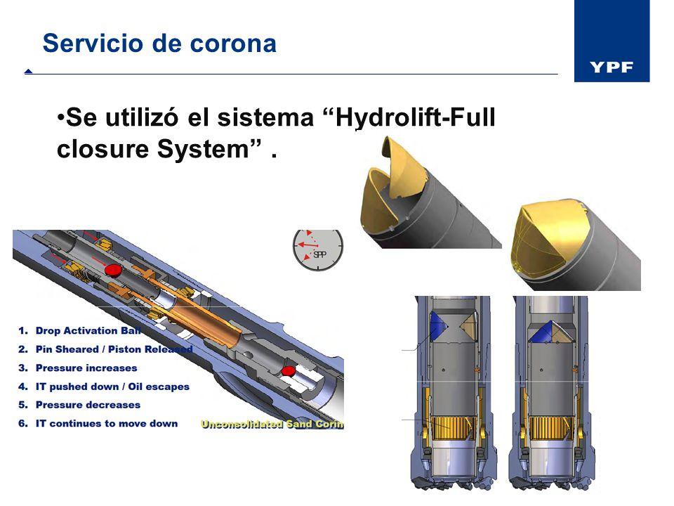 Servicio de corona Se utilizó el sistema Hydrolift-Full closure System .