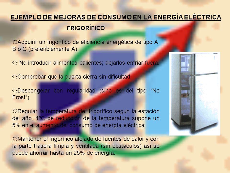 EJEMPLO DE MEJORAS DE CONSUMO EN LA ENERGÍA ELÉCTRICA