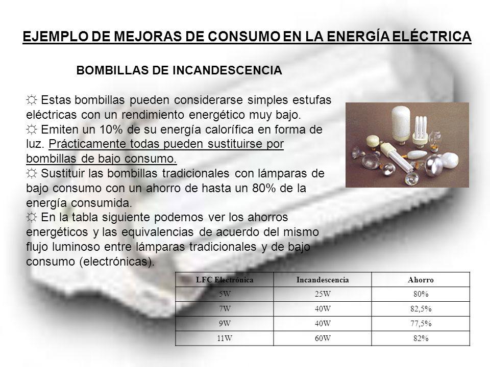 BOMBILLAS DE INCANDESCENCIA