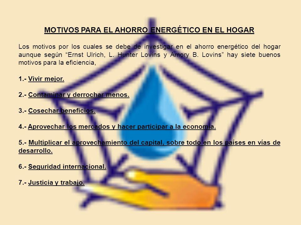 MOTIVOS PARA EL AHORRO ENERGÉTICO EN EL HOGAR