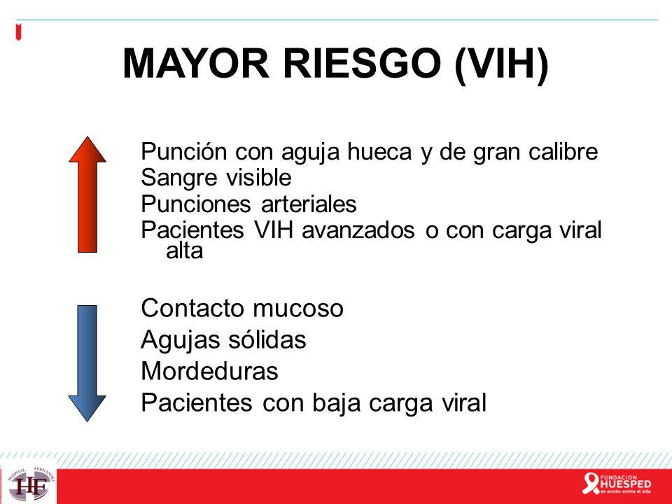 MAYOR RIESGO (VIH) Contacto mucoso Agujas sólidas Mordeduras