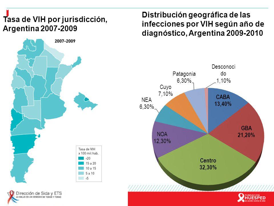 Distribución geográfica de las infecciones por VIH según año de diagnóstico, Argentina 2009-2010