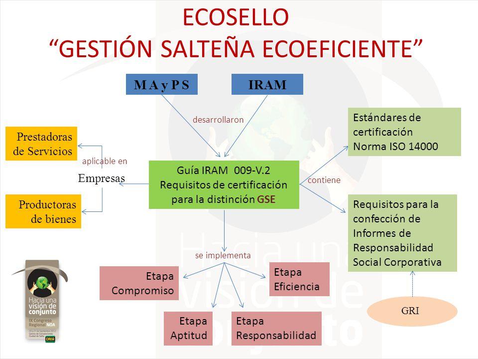 ECOSELLO GESTIÓN SALTEÑA ECOEFICIENTE