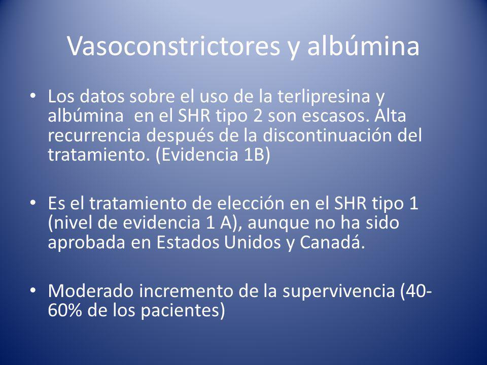 Vasoconstrictores y albúmina