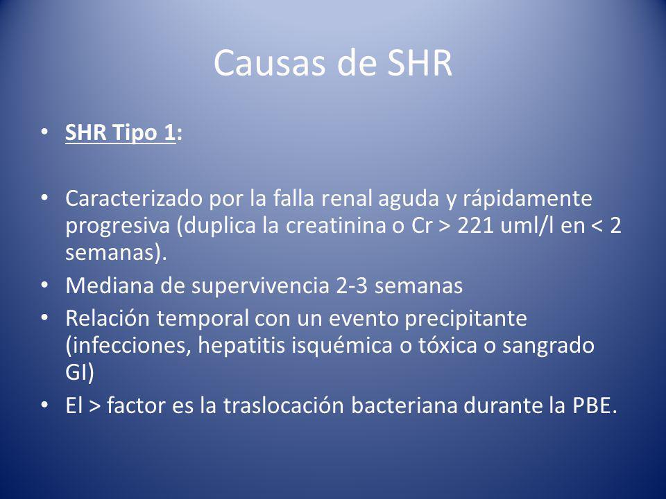 Causas de SHR SHR Tipo 1: Caracterizado por la falla renal aguda y rápidamente progresiva (duplica la creatinina o Cr > 221 uml/l en < 2 semanas).