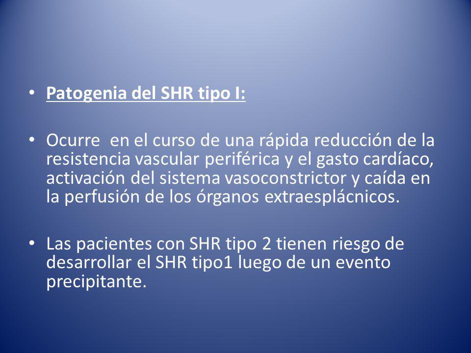 Patogenia del SHR tipo I: