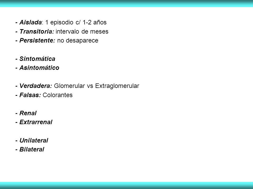 - Aislada: 1 episodio c/ 1-2 años