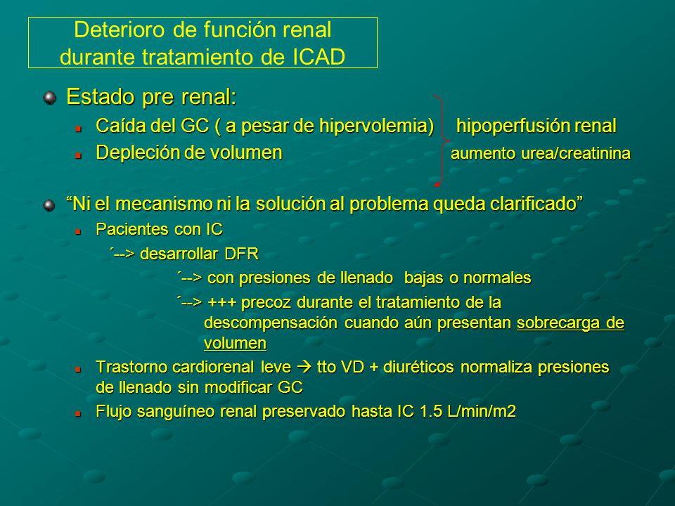 Deterioro de función renal durante tratamiento de ICAD