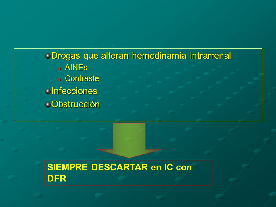 Drogas que alteran hemodinamia intrarrenal