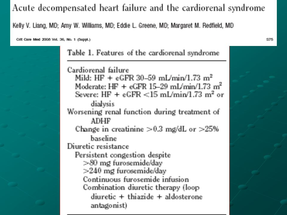 Estado de desregulación cardiorenal avanzado
