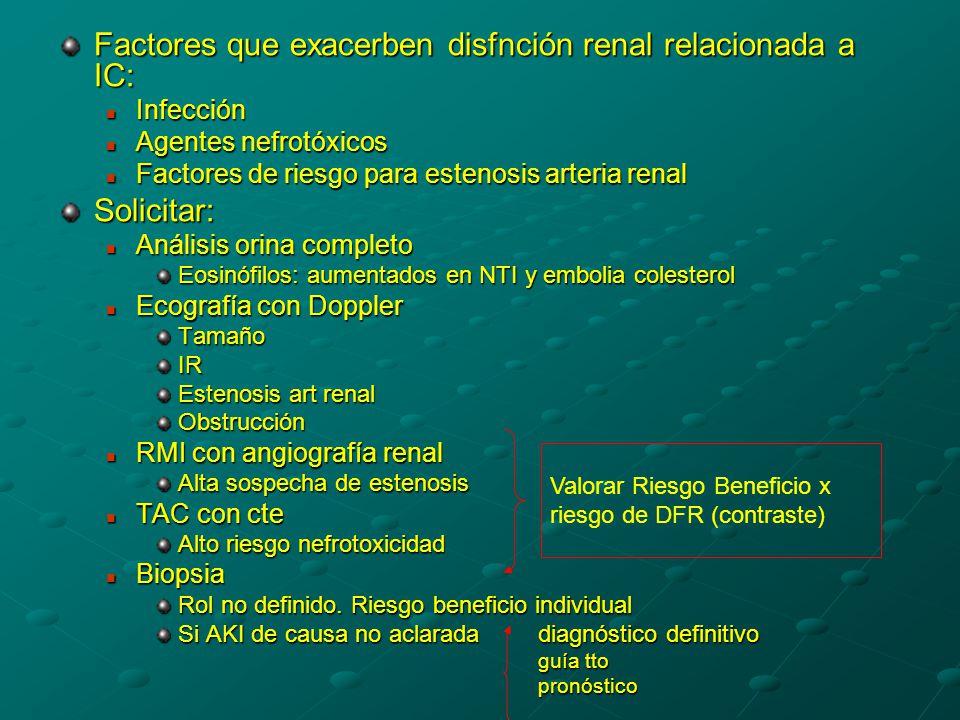 Factores que exacerben disfnción renal relacionada a IC: