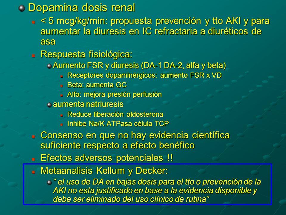 Dopamina dosis renal < 5 mcg/kg/min: propuesta prevención y tto AKI y para aumentar la diuresis en IC refractaria a diuréticos de asa.