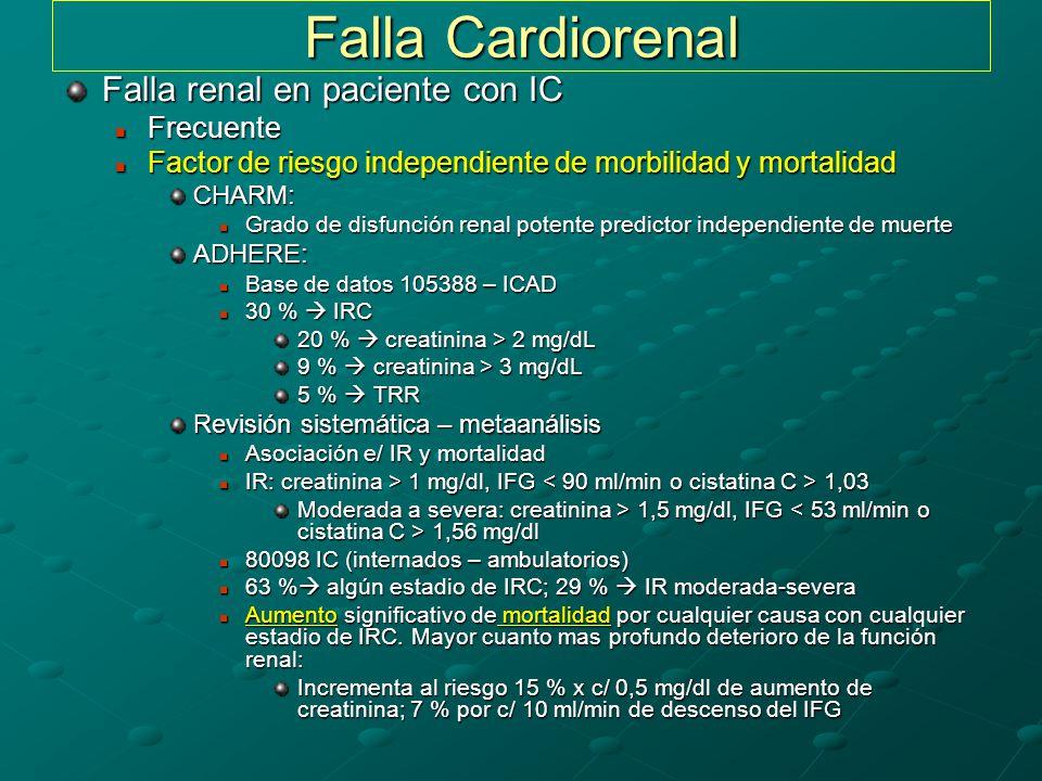Falla Cardiorenal Falla renal en paciente con IC Frecuente