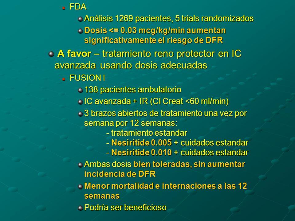FDA Análisis 1269 pacientes, 5 trials randomizados. Dosis <= 0.03 mcg/kg/min aumentan significativamente el riesgo de DFR.