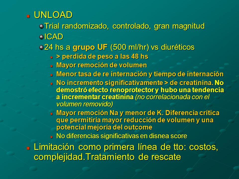 UNLOAD Trial randomizado, controlado, gran magnitud. ICAD. 24 hs a grupo UF (500 ml/hr) vs diuréticos.