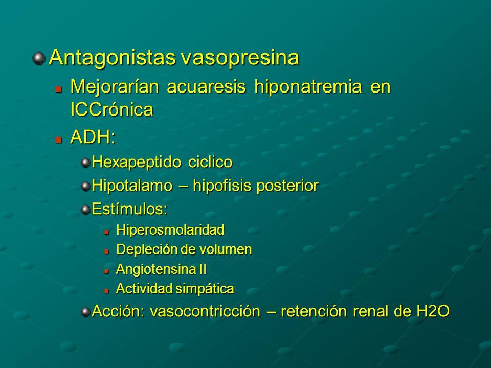 Antagonistas vasopresina