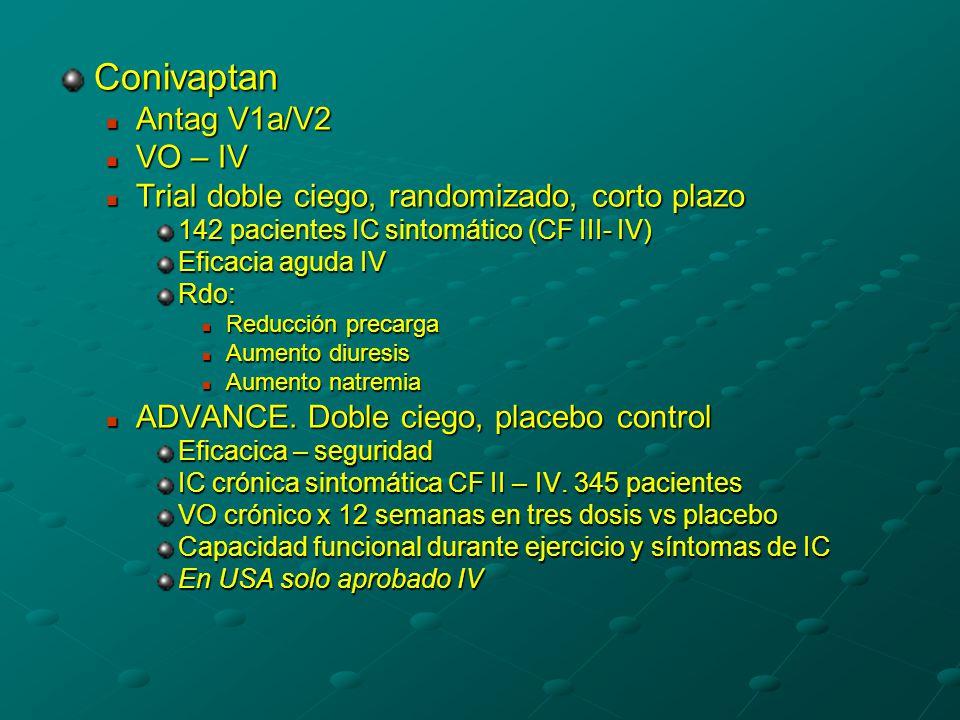 Conivaptan Antag V1a/V2 VO – IV