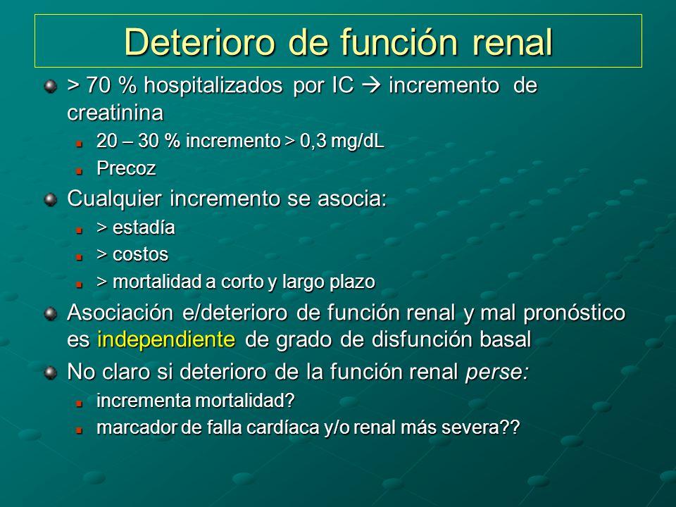 Deterioro de función renal