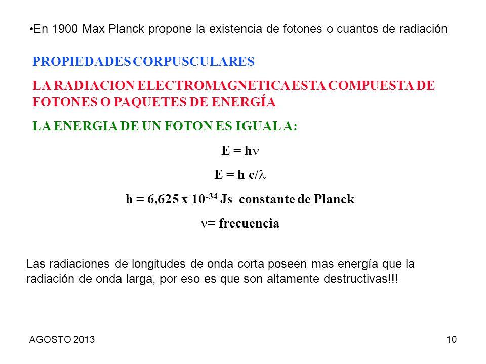 h = 6,625 x 10-34 Js constante de Planck