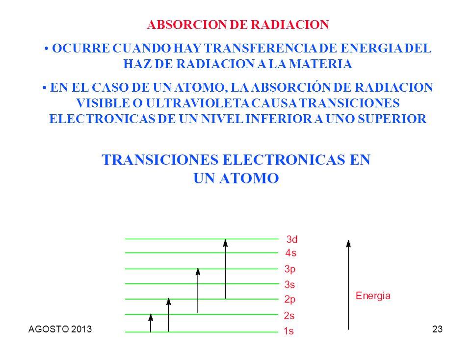 ABSORCION DE RADIACION