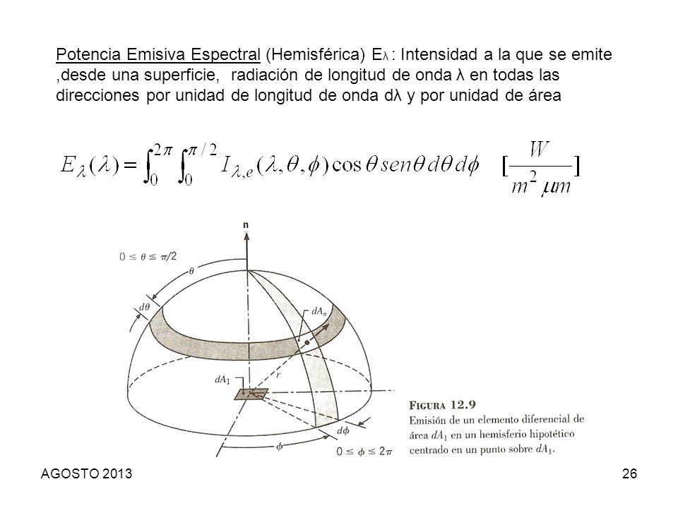 Potencia Emisiva Espectral (Hemisférica) Eλ : Intensidad a la que se emite ,desde una superficie, radiación de longitud de onda λ en todas las direcciones por unidad de longitud de onda dλ y por unidad de área
