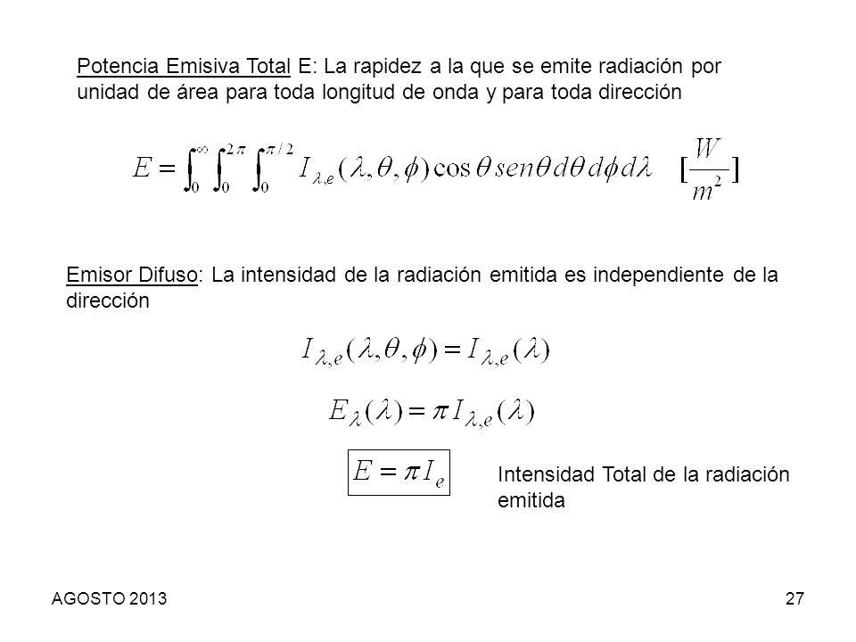 Intensidad Total de la radiación emitida