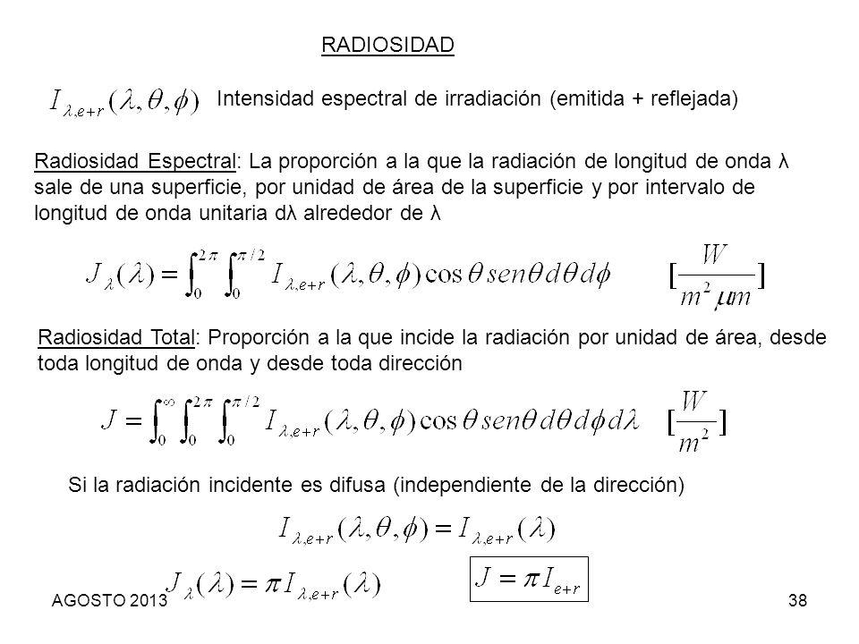 Intensidad espectral de irradiación (emitida + reflejada)