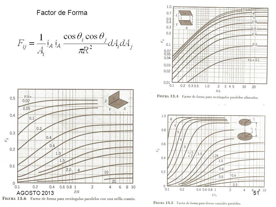 Factor de Forma AGOSTO 2013