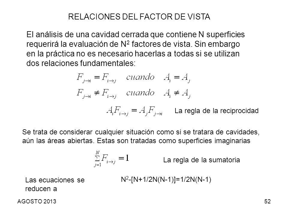 RELACIONES DEL FACTOR DE VISTA