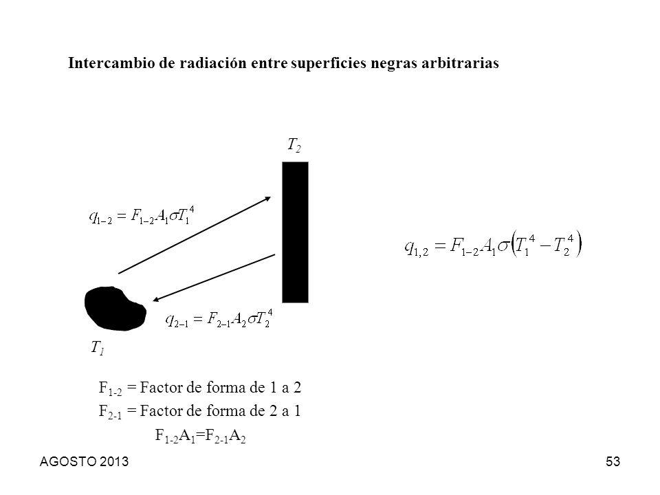 Intercambio de radiación entre superficies negras arbitrarias