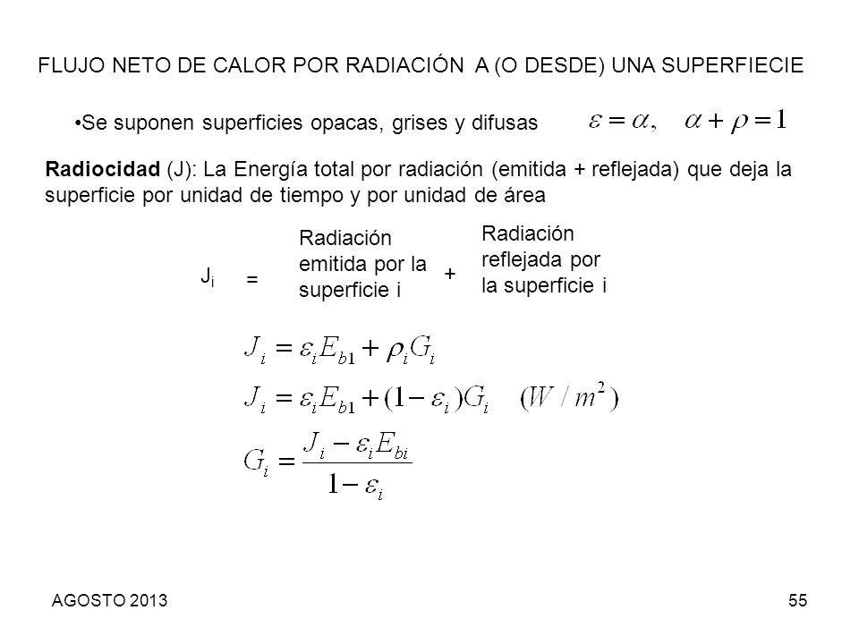 FLUJO NETO DE CALOR POR RADIACIÓN A (O DESDE) UNA SUPERFIECIE