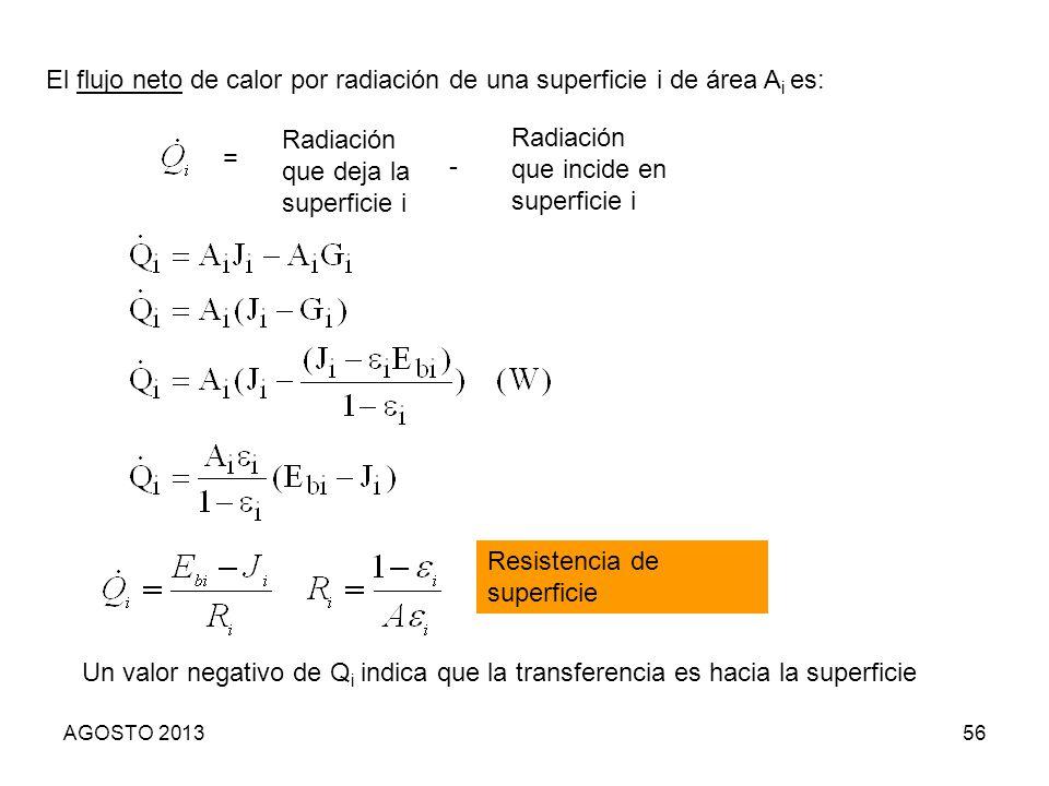 Radiación que deja la superficie i