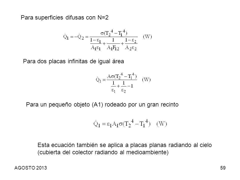 Para superficies difusas con N=2