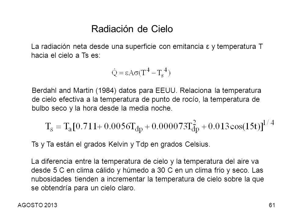 Radiación de Cielo La radiación neta desde una superficie con emitancia ε y temperatura T hacia el cielo a Ts es: