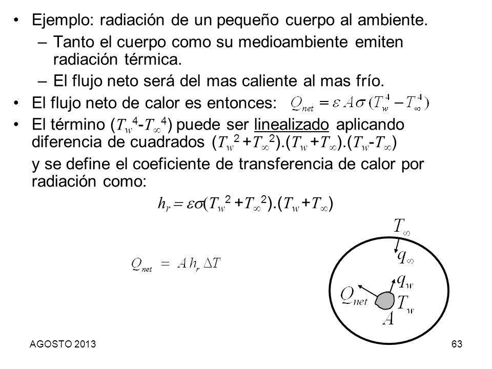 Ejemplo: radiación de un pequeño cuerpo al ambiente.