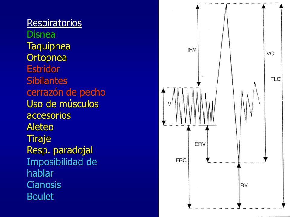 Respiratorios Disnea. Taquipnea. Ortopnea. Estridor. Sibilantes. cerrazón de pecho. Uso de músculos accesorios.