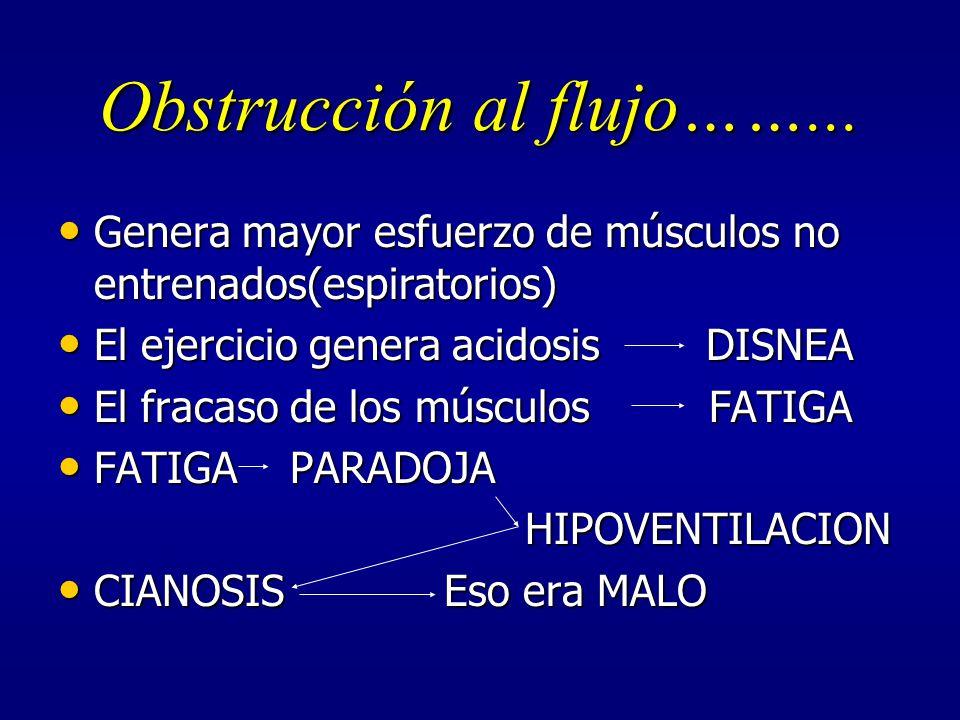 Obstrucción al flujo……...