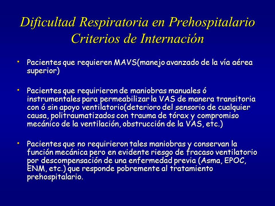 Dificultad Respiratoria en Prehospitalario Criterios de Internación