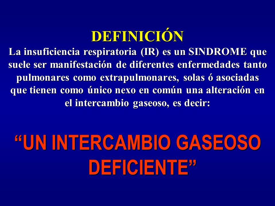 UN INTERCAMBIO GASEOSO DEFICIENTE