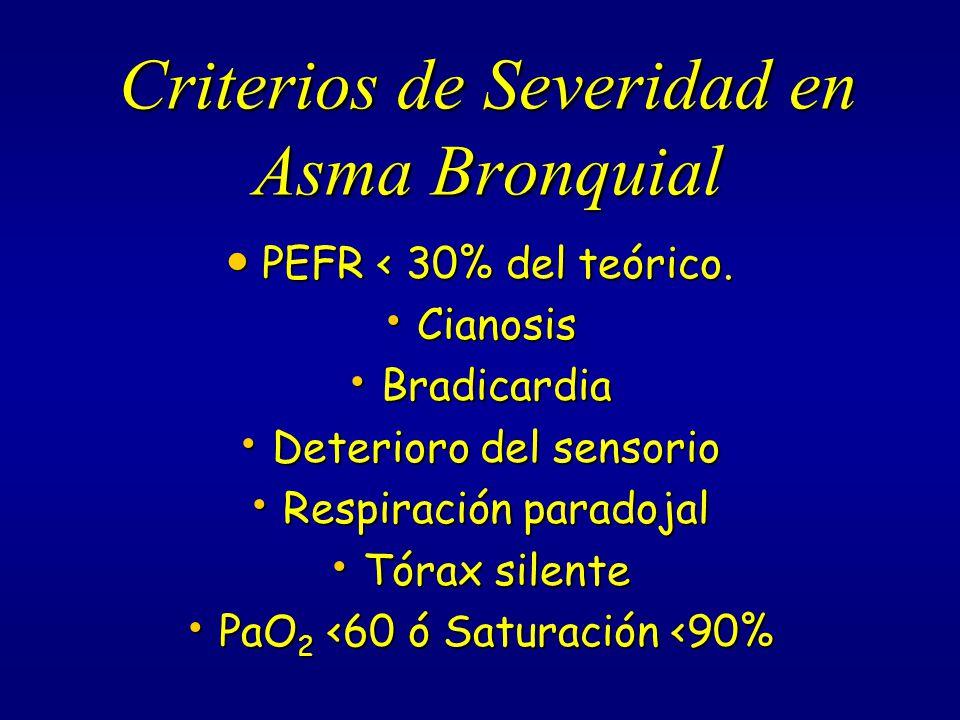 Criterios de Severidad en Asma Bronquial