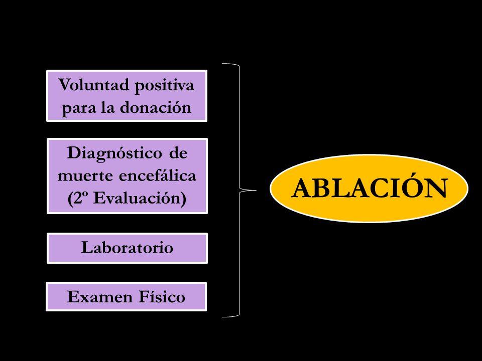 ABLACIÓN Voluntad positiva para la donación