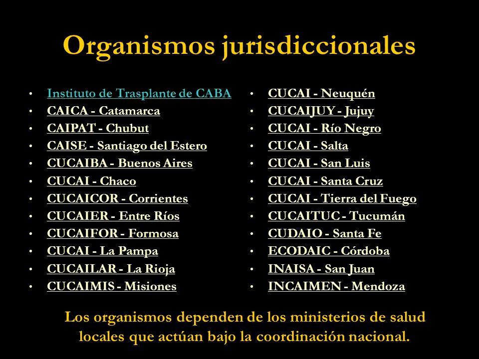 Organismos jurisdiccionales
