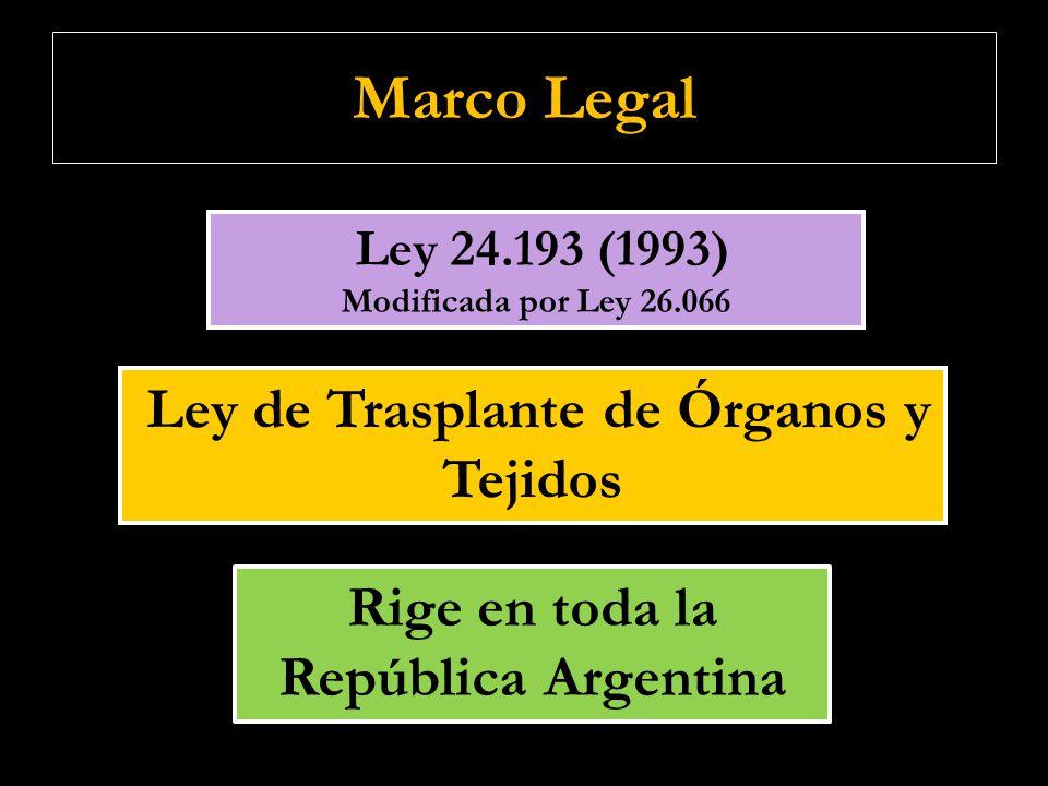 Marco Legal Ley de Trasplante de Órganos y Tejidos