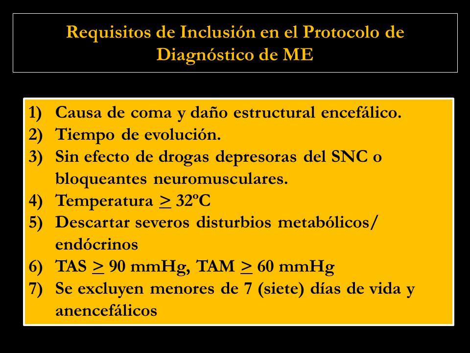 Requisitos de Inclusión en el Protocolo de Diagnóstico de ME