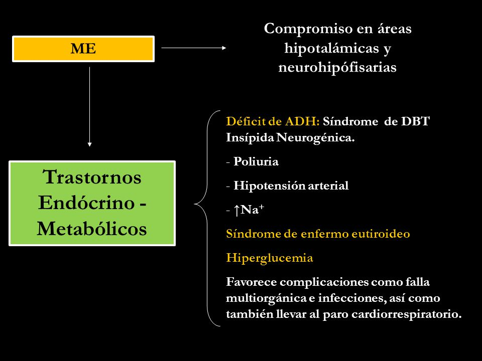 Trastornos Endócrino - Metabólicos